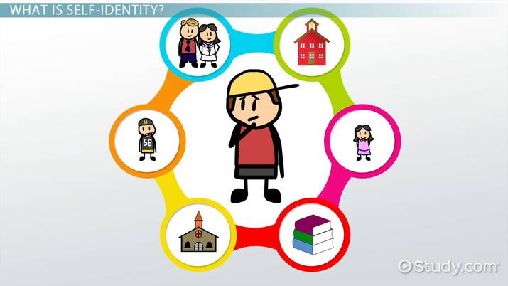 Self Identity In Children Theory Definition Issues