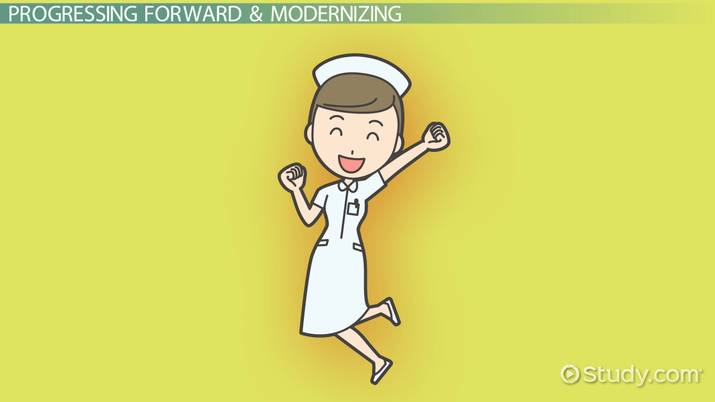 Using Educational Informatics In Nursing