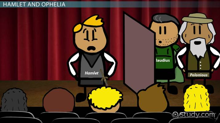 Hamlet Act 3 Scene 1 Summary Quote English Literature Clas Video Study Com Soliloquy Paraphrase Hamlet' Meaning Analysi Translation