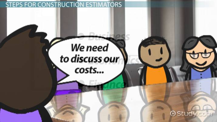 How to Become a Construction Estimator: Step-by-Step Career ...