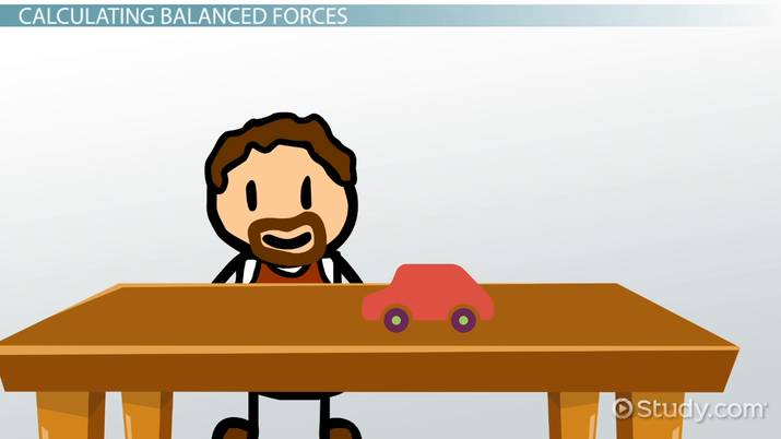 practice using free body diagrams to calculate balanced forces