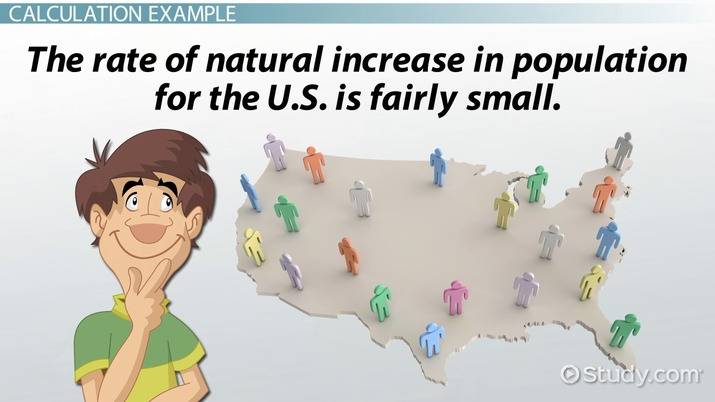 Rate of Natural Increase in Population: Definition & Overview