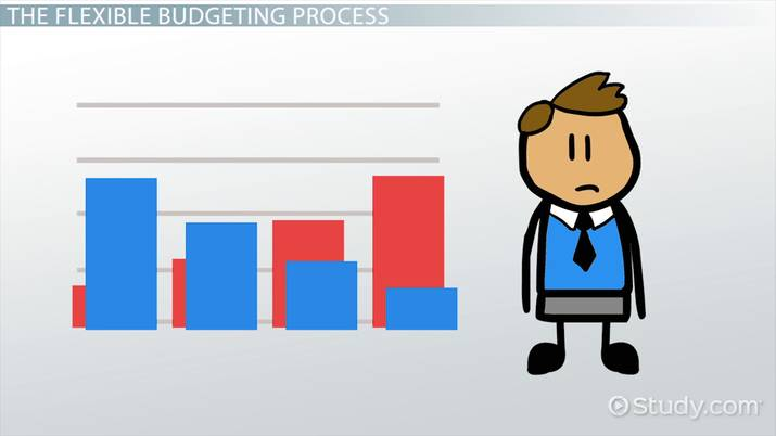 flexible budgets and performance analysis