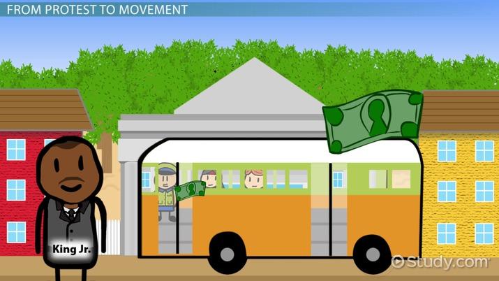 Montgomery Bus Boycott Definition Summary Facts Timeline