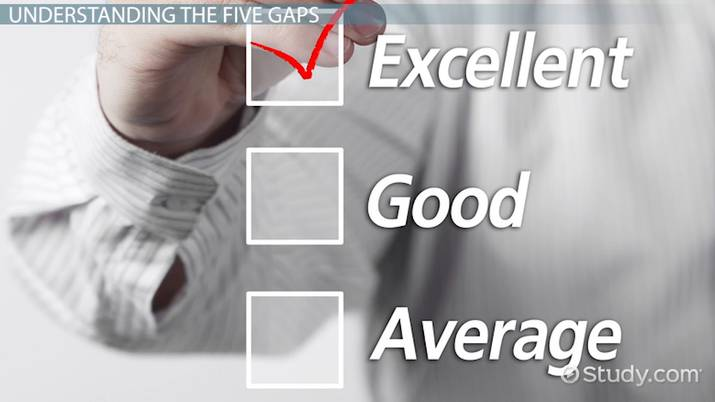What Is the Service Gap Model? - Video & Lesson Transcript
