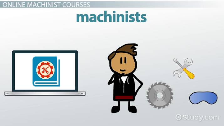 Online machinist training programs and courses malvernweather Image collections