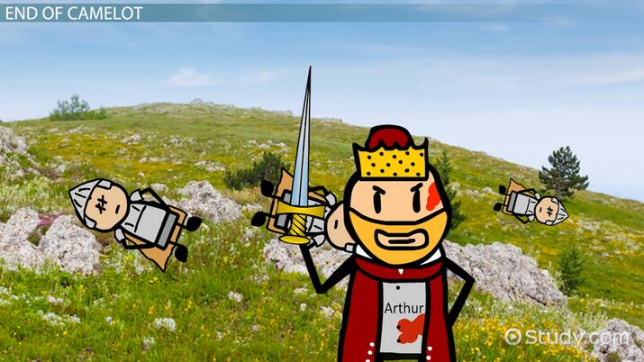 King Arthur The Knights Of The Round Table Lesson For Kids Video Lesson Transcript Study Com
