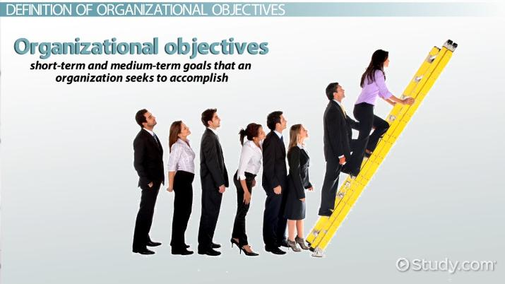 management by objectives ppt