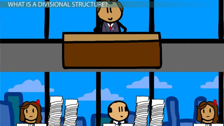 organizational divisional structure  advantages