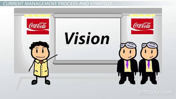 Business Case Study: Management at Coca-Cola - Video & Lesson