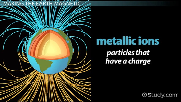 Outer Core of the Earth: Definition, Composition & Facts - Video