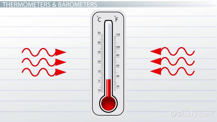 Weather Instruments Lesson For Kids Educational Videos For Kids Study Com