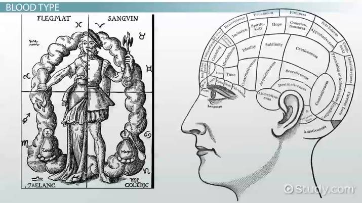 physiognomy personality historical assessment phrenology study theories development psychology lesson continue watching must