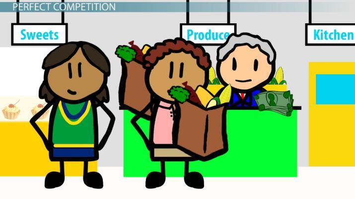 Perfect Competition In Economics Adam Smith S Invisible