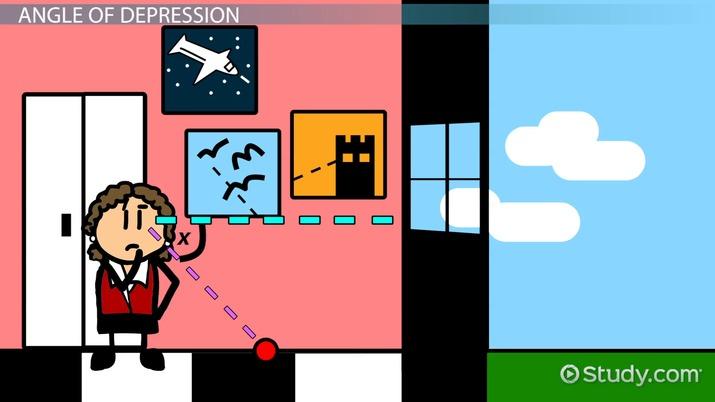 Angle Of Depression Definition Formula Video Lesson