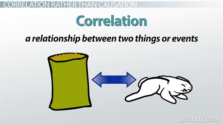 causal relationship meaning in english