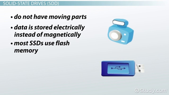 What Is a Hard Drive? - Types, Function & Definition - Video