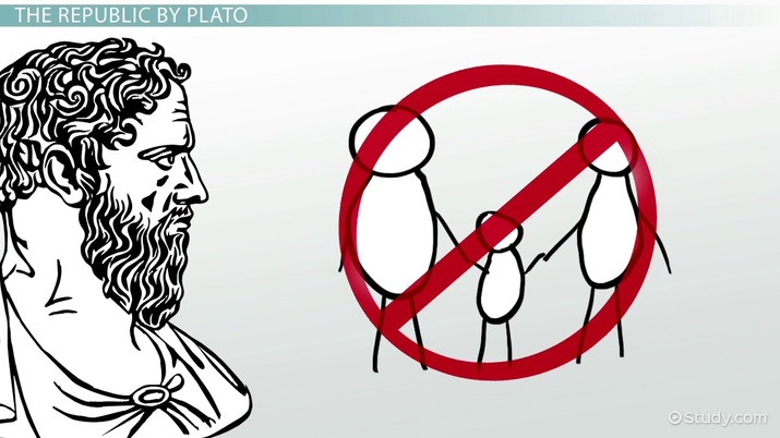 Plato Aristotle On Social Justice Video Lesson
