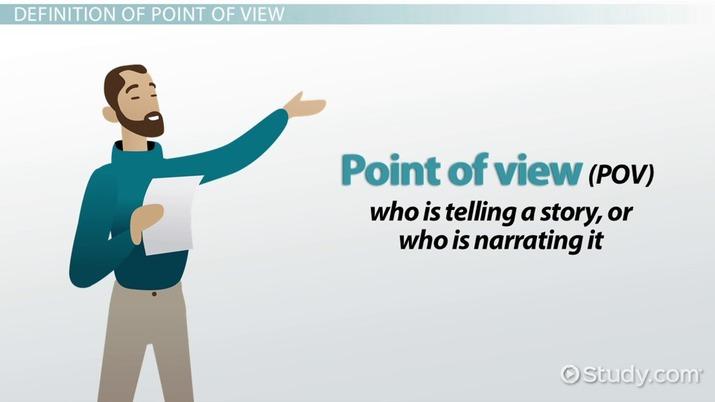 Point of View Mini-Unit - The Curriculum Corner 4-5-6
