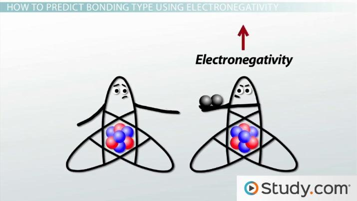 Polar And Nonpolar Covalent Bonds Definitions And Examples Video