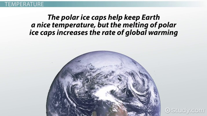 Polar Ice Caps: Temperature, Melting Effects & Facts