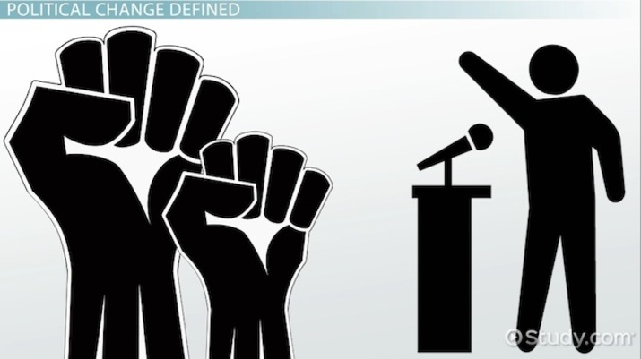 Political Change Definition Explanation Video Lesson