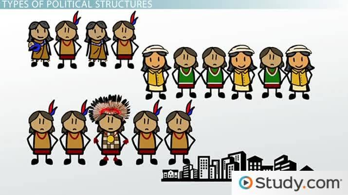 social change in tribal society