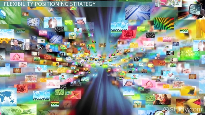 Positioning Strategy: Definition & Examples - Video & Lesson