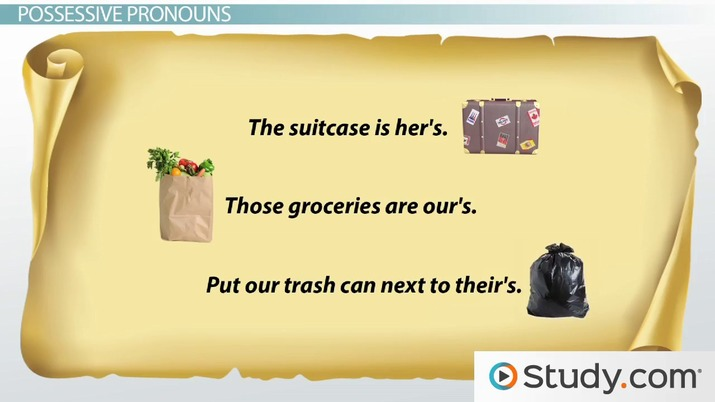Possessive Pronouns & Contractions: Definition & Examples