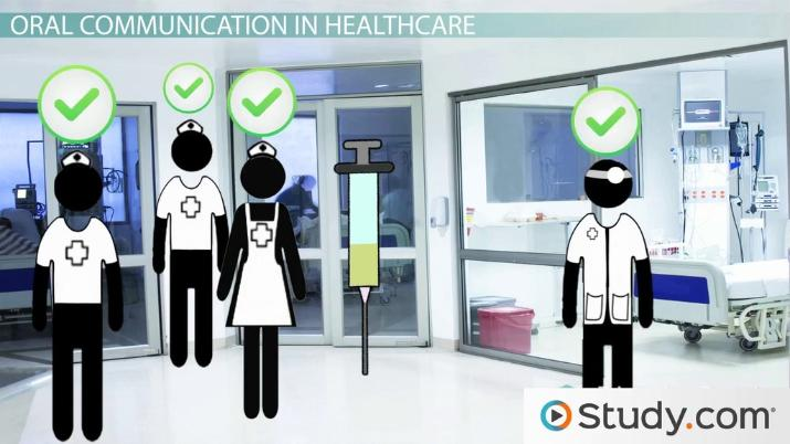 Principles of Communication in Nursing - Video & Lesson