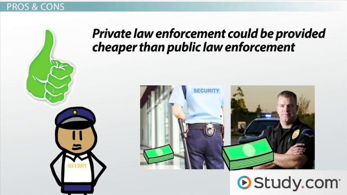 Private Law Enforcement: Types, Functions & Roles - Video