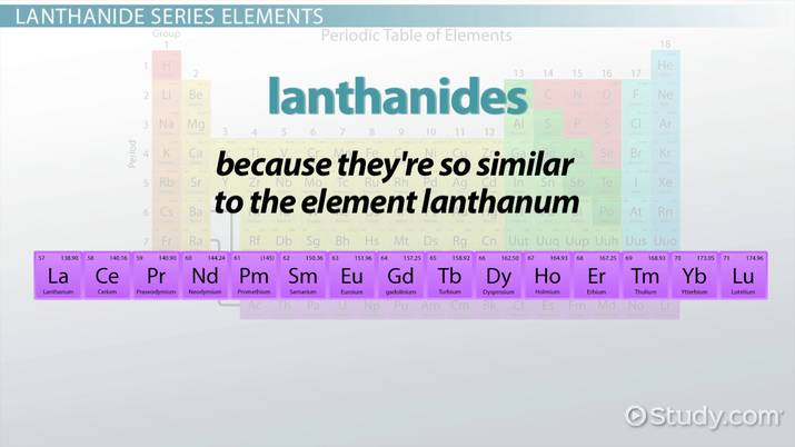 Lanthanide Series Elements Periodic Table Video Lesson