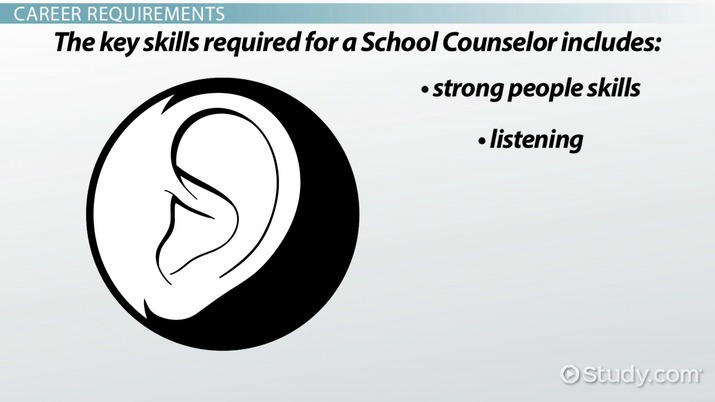 Highly Qualified School Counselor: Education & Career Roadmap