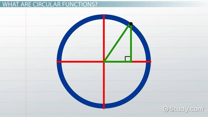 Circular Functions: Equations & Examples