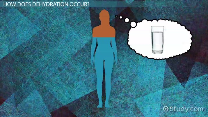 What is Dehydration? - Definition, Causes & Symptoms - Video