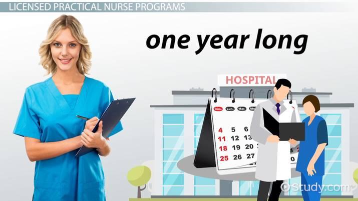 how long is nursing school?