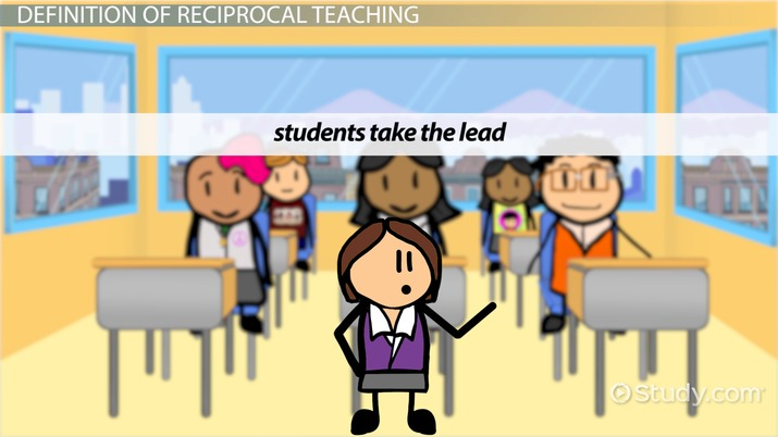 Reciprocal Teaching Strategies Definition Examples Video
