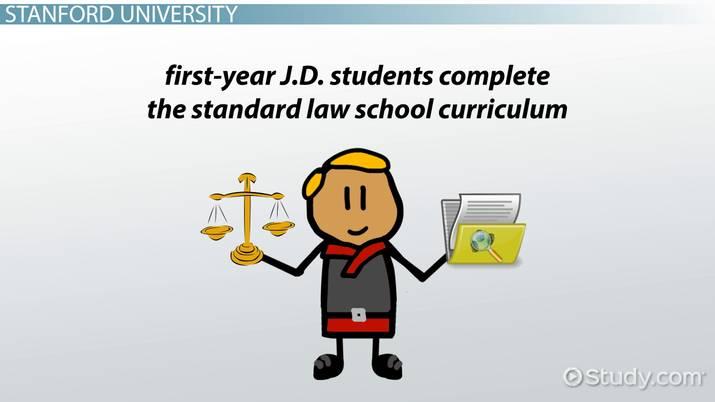 best criminal law programs: list of top schools