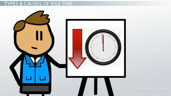 What is Idle Time in Cost Accounting? - Video & Lesson