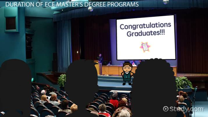 How Long Is A Masters In Early Childhood Education Program