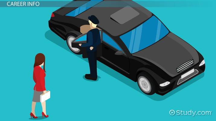 Become an Airport Limo Driver: Career Information and Requirements