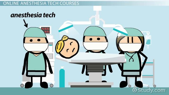 Online Courses to Be an Anesthesia Technologist | Course Overviews