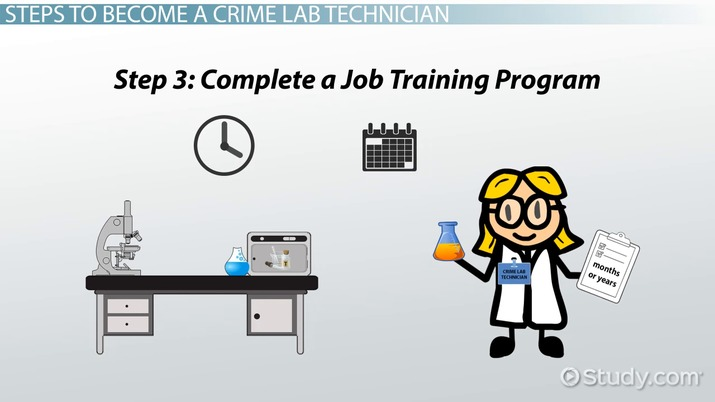 How To Become A Crime Lab Technician Step By Step Career Guide