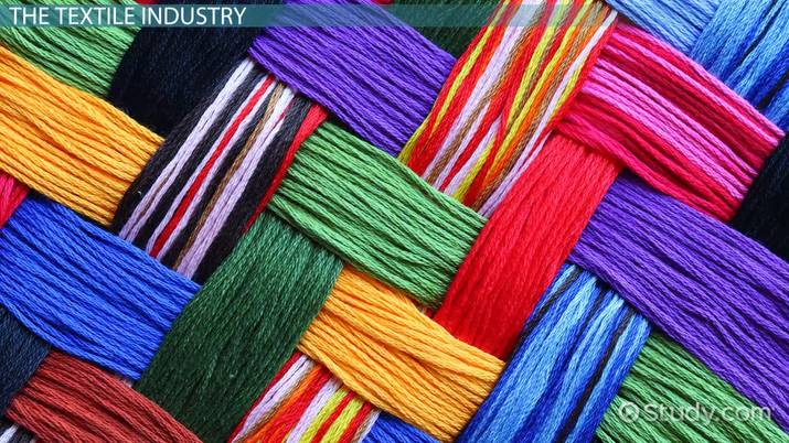 Image result for Essential Equipments For Textile Industry