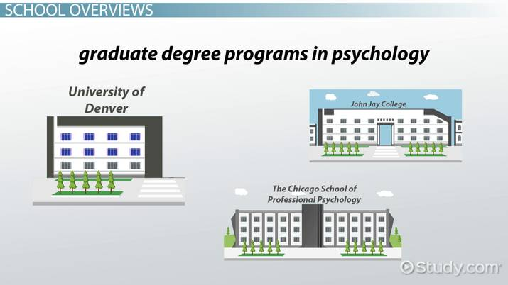 Forensic Psychology Graduate Programs >> Top Graduate Schools With Forensic Psychology Programs List