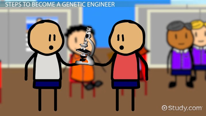 Become a Genetic Engineer: Education and Career Roadmap