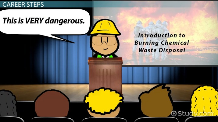 How To Become A Hazardous Training Instructor