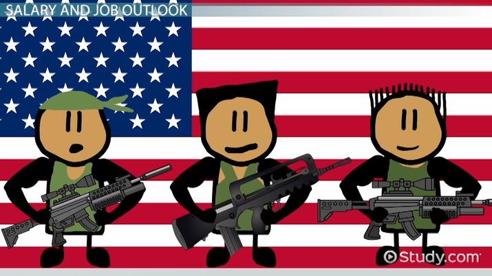 Army Ranger: Job Description, Salary and Outlook