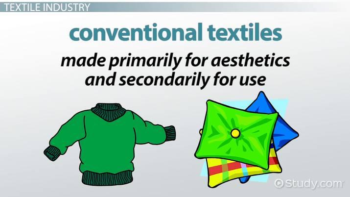 Textile Industry: Significance & Advantages - Video & Lesson