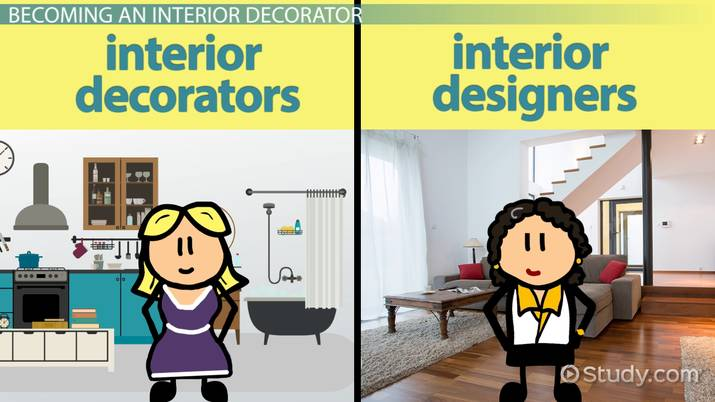 Become a certified interior decorator certification and - Becoming an interior designer ...